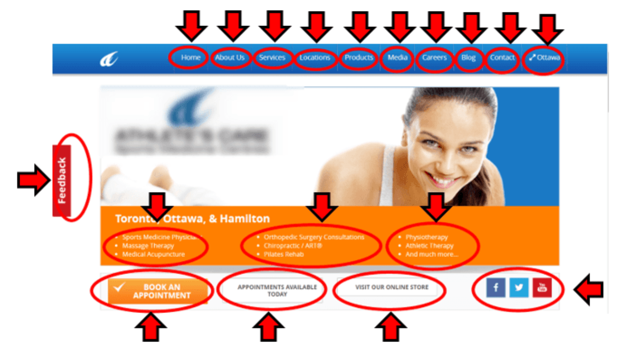 screenshot of website with woman's face and red arrows